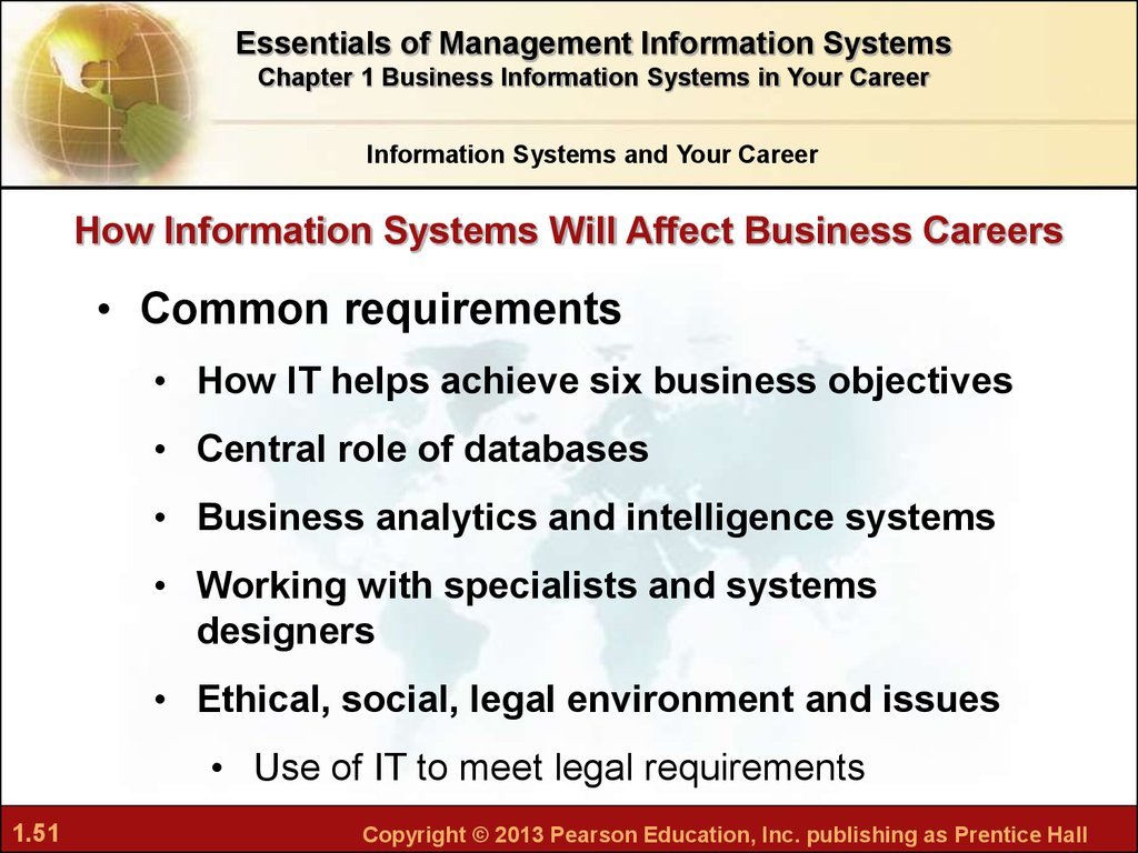 Management Information System Paper