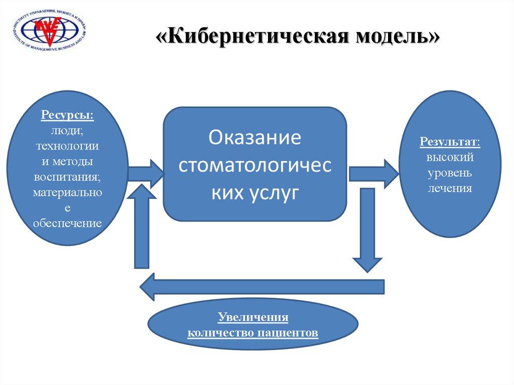 курсовая работа на тему социально психологическая совместимость в группе