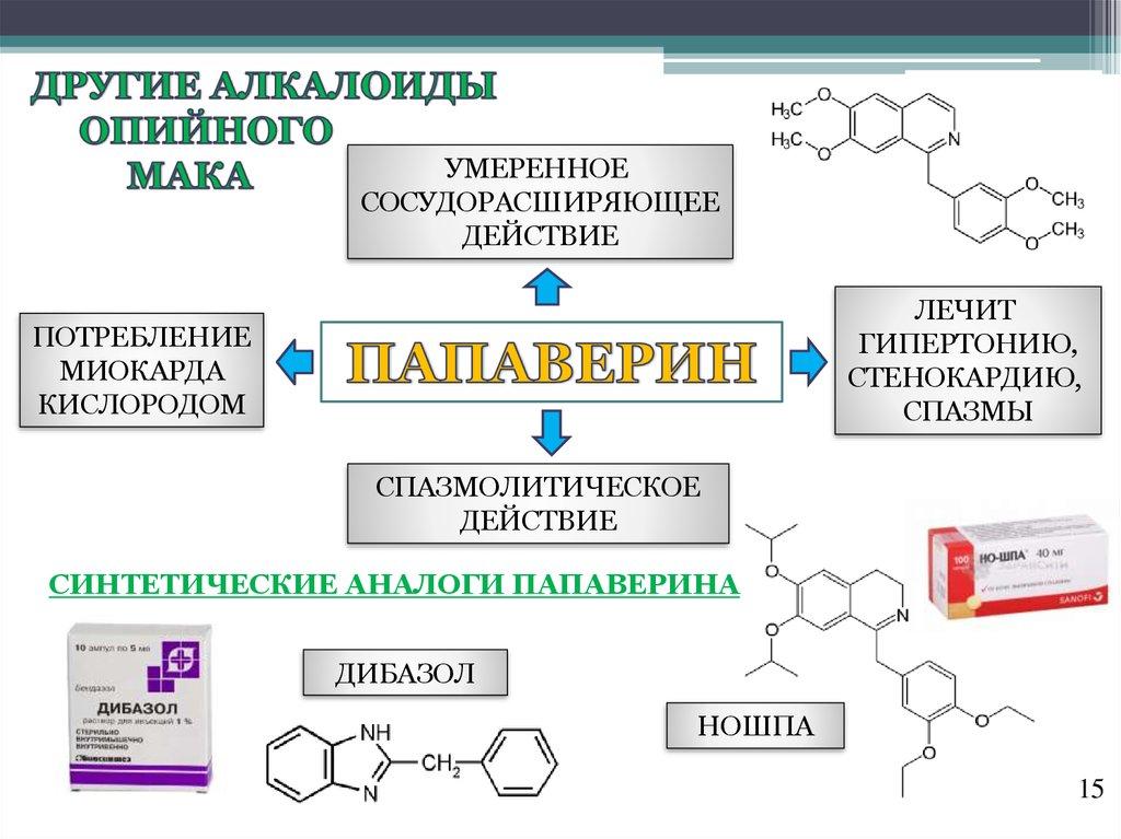 Анальгическая активность морфин