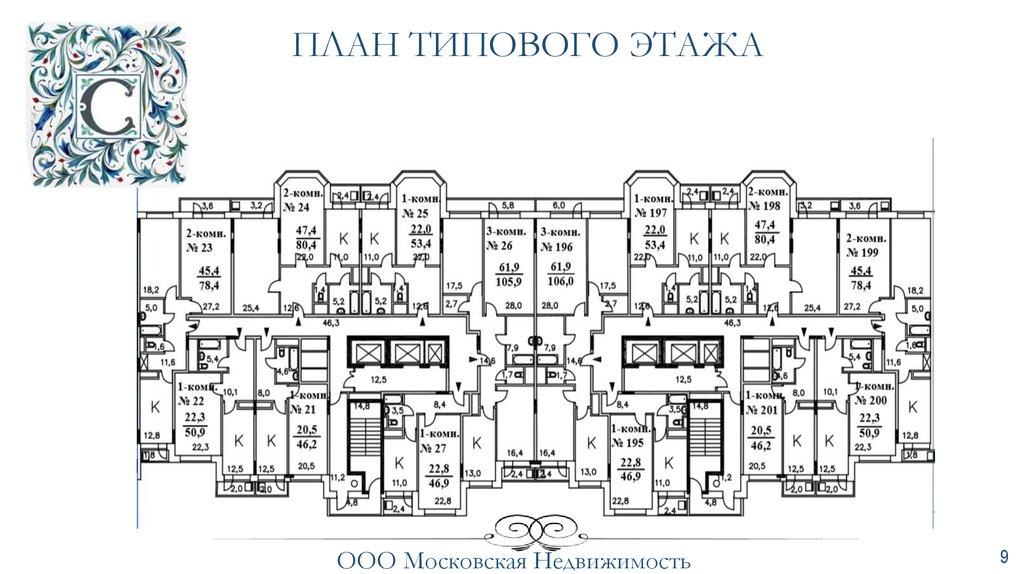 Ооо московская недвижимость