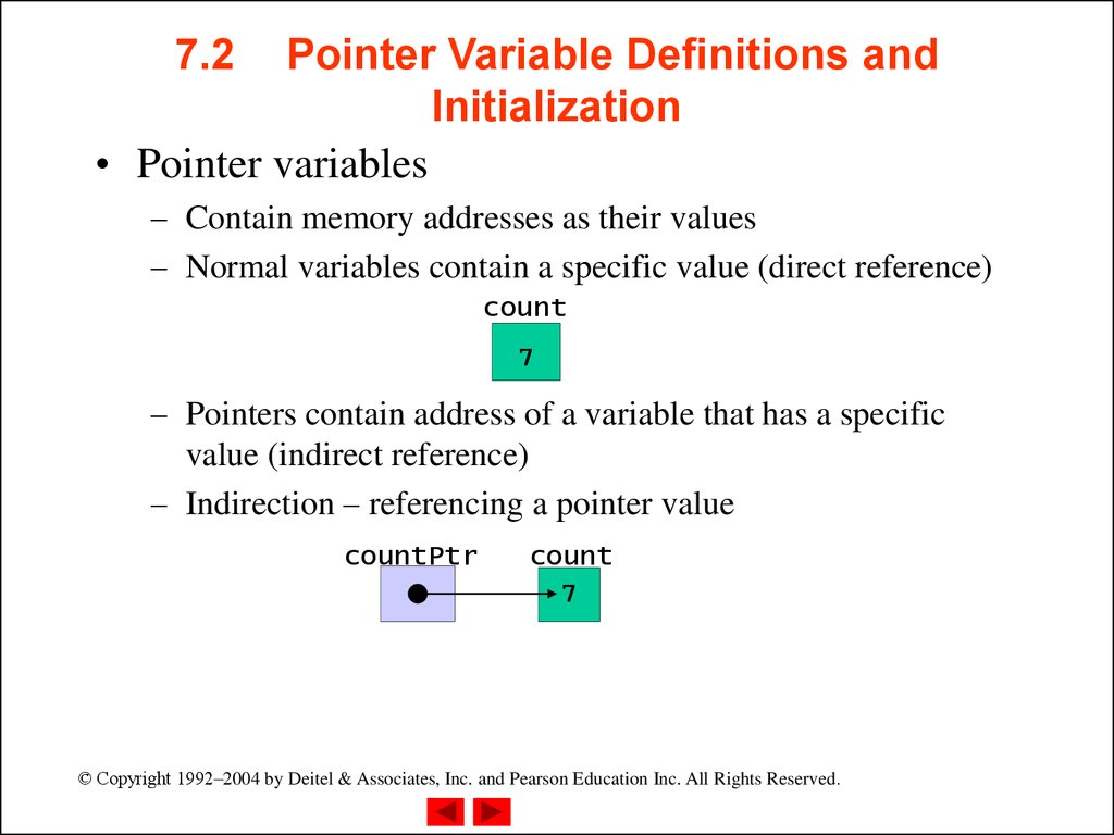 7.2 Pointer Variable Definitions and Initialization