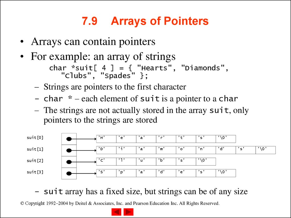 7.9 Arrays of Pointers