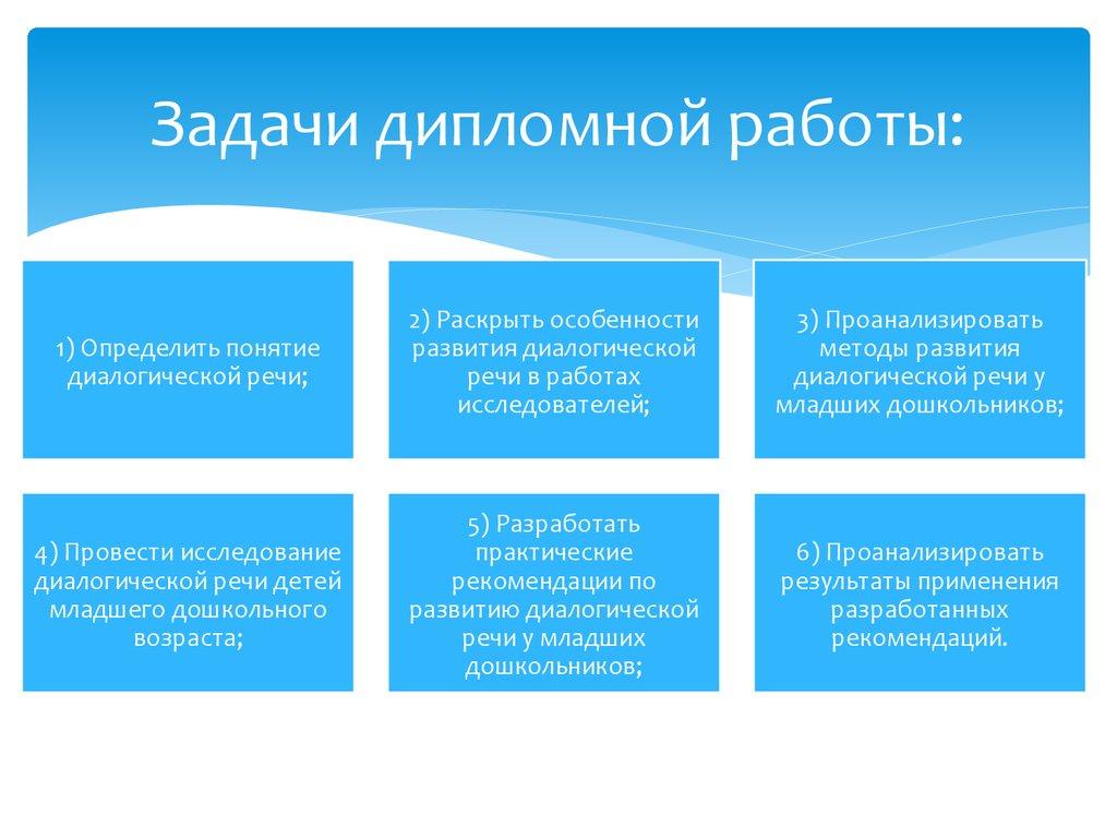 Развитие диалогической речи у детей младшего дошкольного возраста  Дипломная работа Цель дипломной работы Задачи дипломной работы