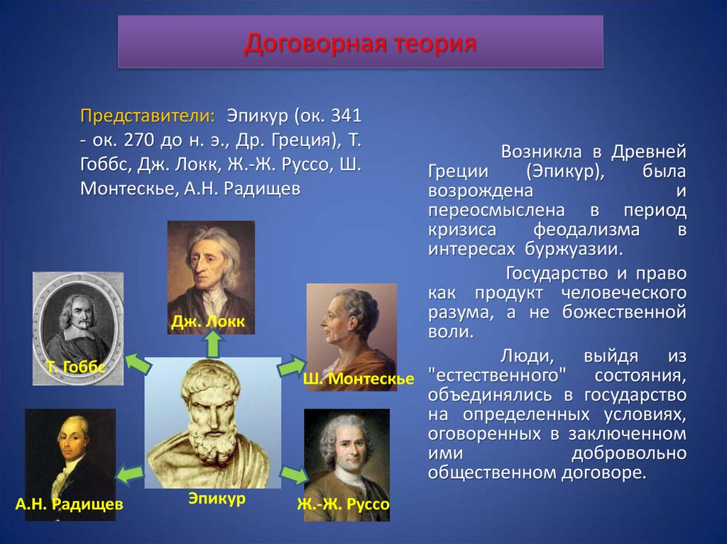 Картинки договорная теория