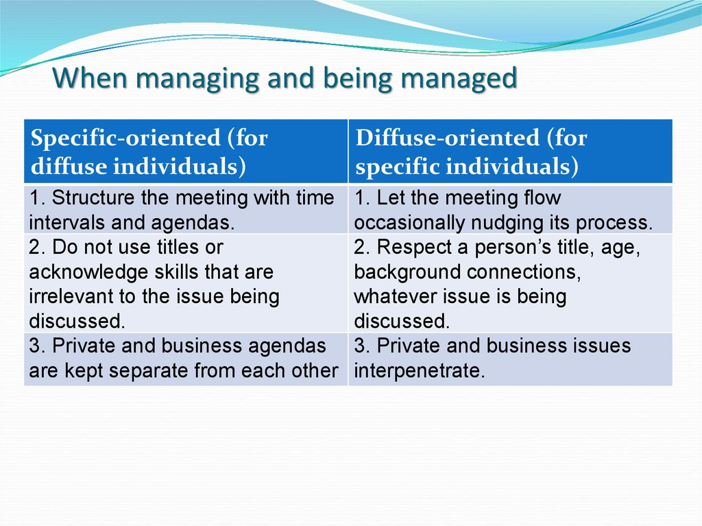 When managing and being managed