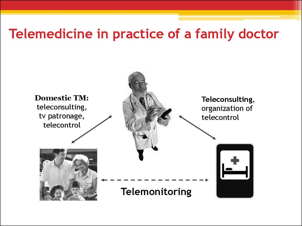 Telemedicine in practice of a family doctor
