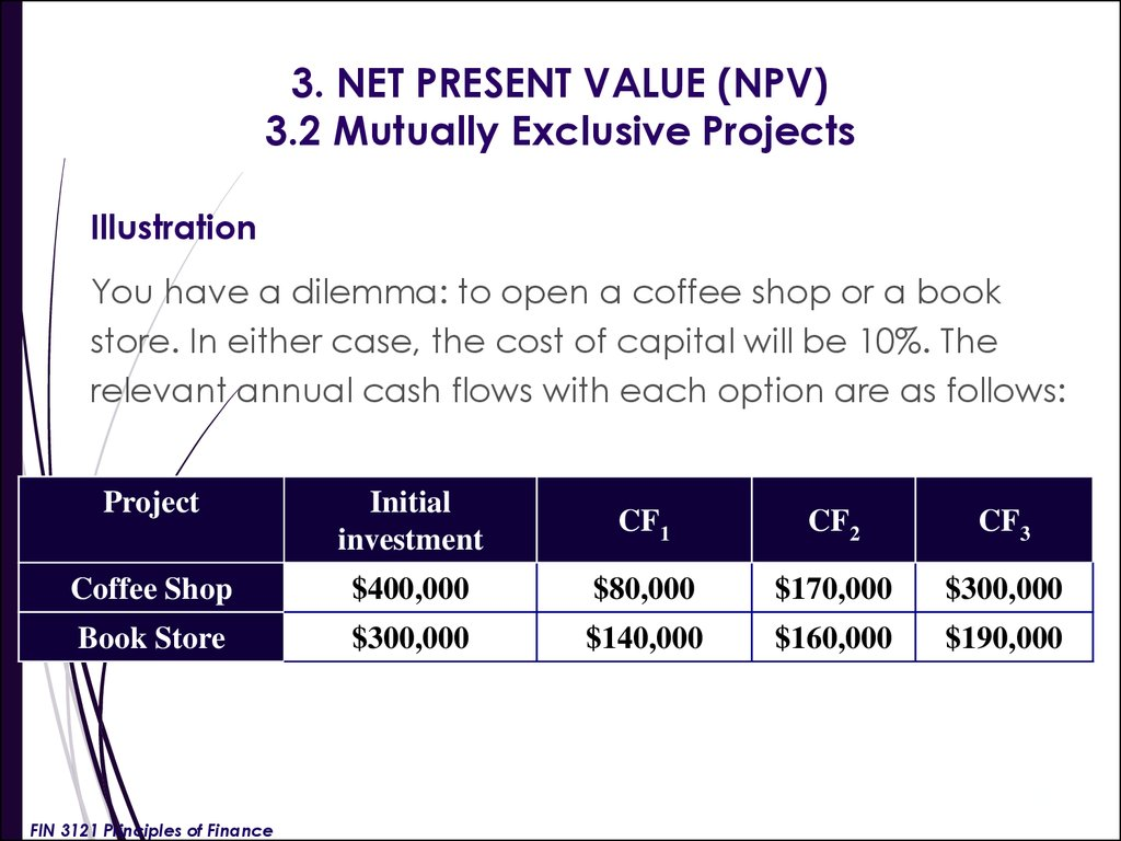3. NET PRESENT VALUE (NPV) 3.2 Mutually Exclusive Projects