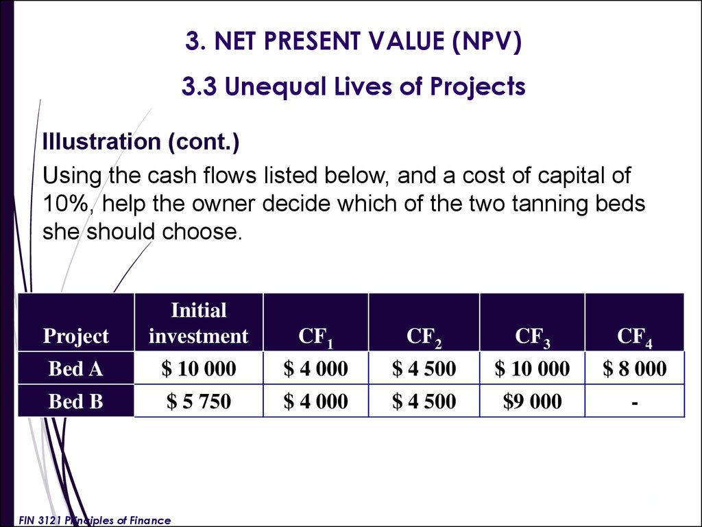 3. NET PRESENT VALUE (NPV) 3.3 Unequal Lives of Projects