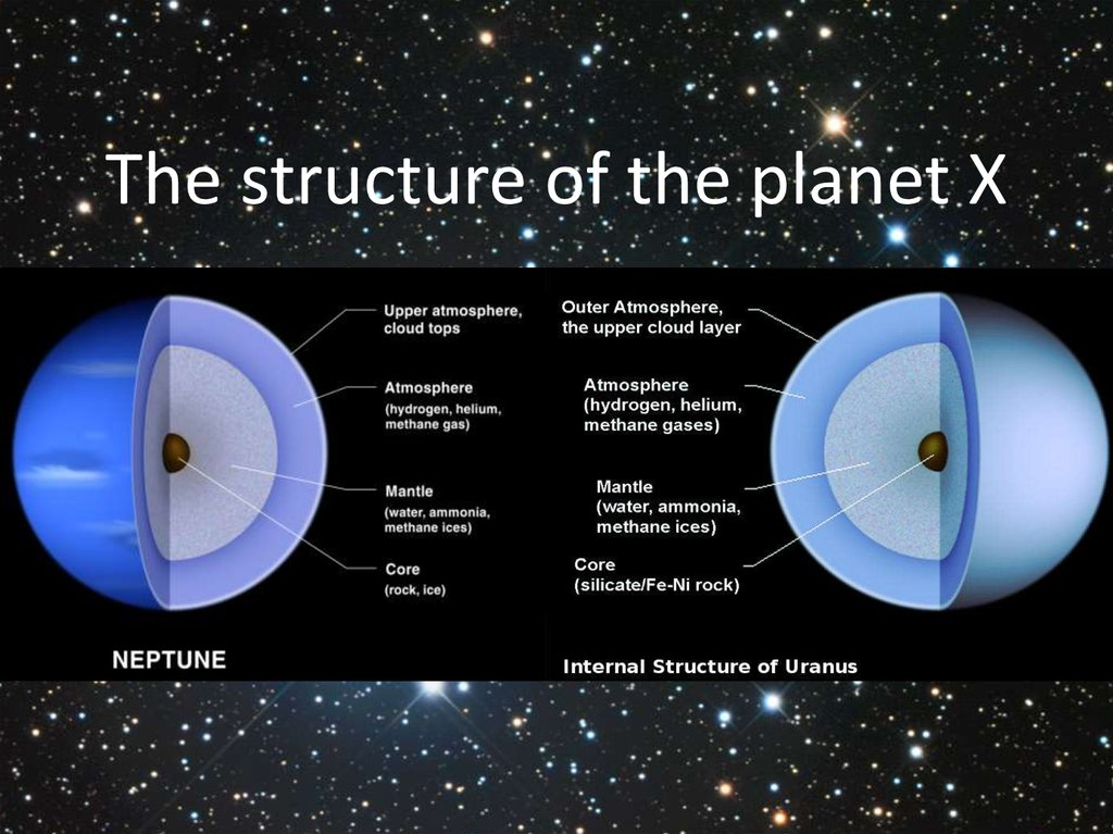 The structure of the planet X