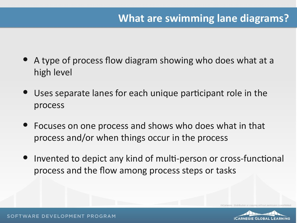 Swimming Lane Diagrams Human Computer Interaction And Communication Process Flow Diagram Uses What Are A Type Of Showing Who Does At High Level Separate Lanes For Each Unique Participant Role