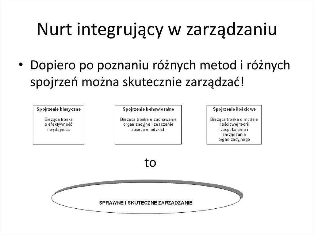 Podstawy zarzdzania ewolucja nauk zarzdzania wykad 2 online 17 nurt integrujcy w zarzdzaniu ccuart Choice Image