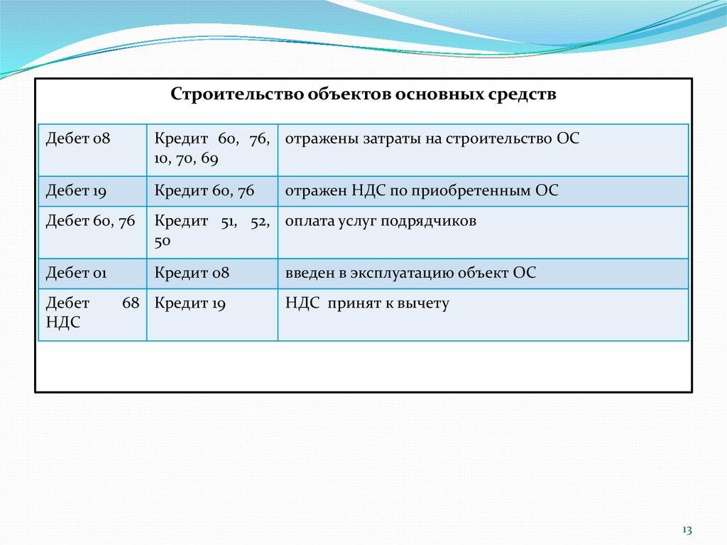 московский кредитный банк королев адрес