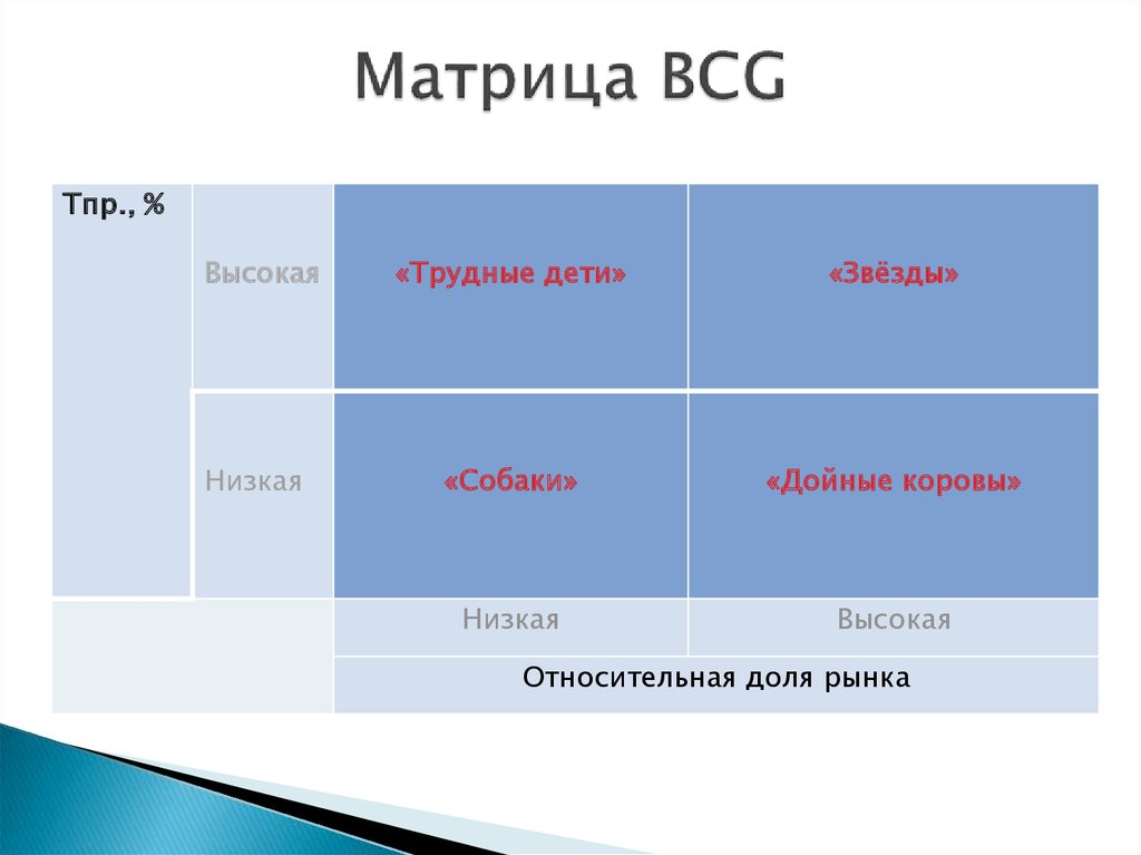 bcg for samsung Check out our top free essays on bcg matrix of samsung to help you write your own essay.