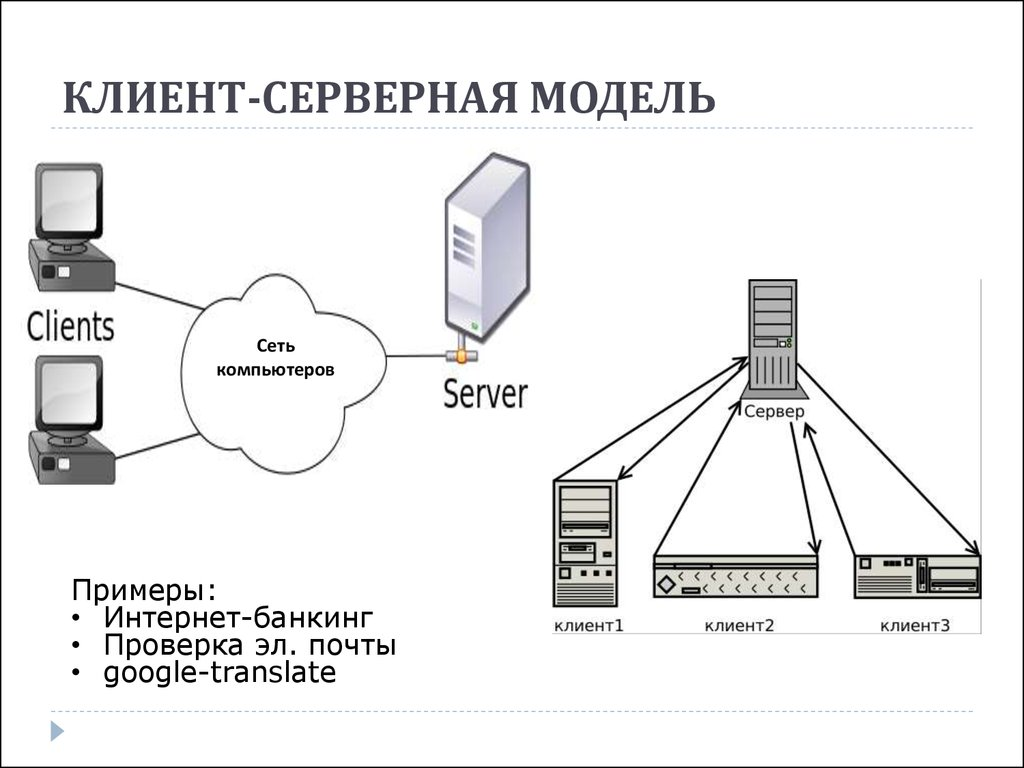 client server technology Client-server technology is known to be safe against database damage usually caused by a power or link failure this technology can also guarantee top information security.