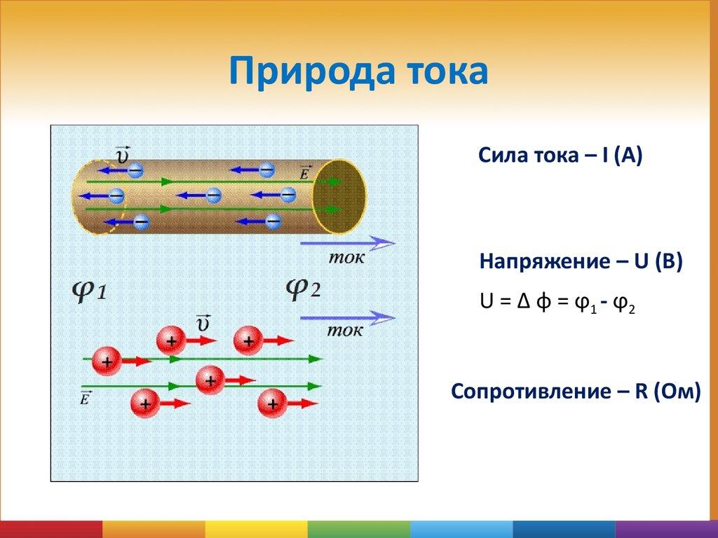 Общая электробезопасность электробезопасность инструктаж для 2 класса