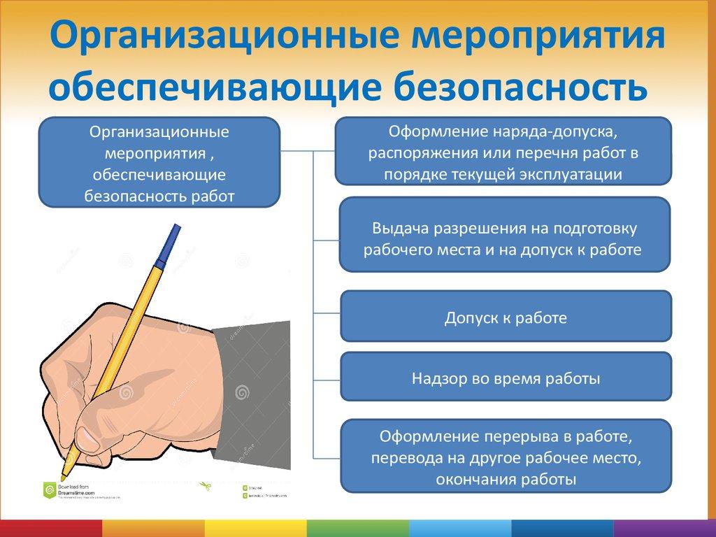 Онлайн тренинг по электробезопасности электробезопасность производств