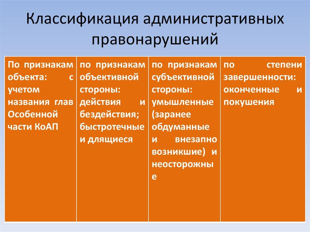 Реферат бесплатно на тему классификация административных наказаний в рф мгновение