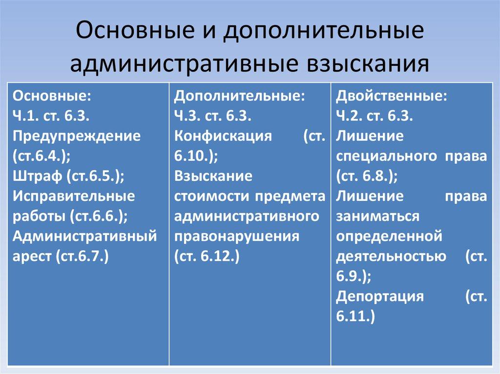 890 постановление правительства рф перечень лекарств