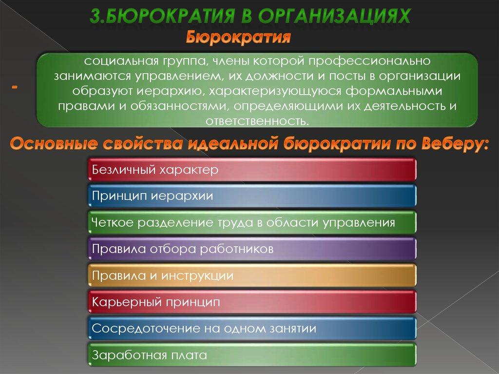 организации управления курсовая