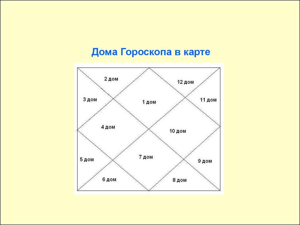 12 дом в гороскопе ребенка картинки