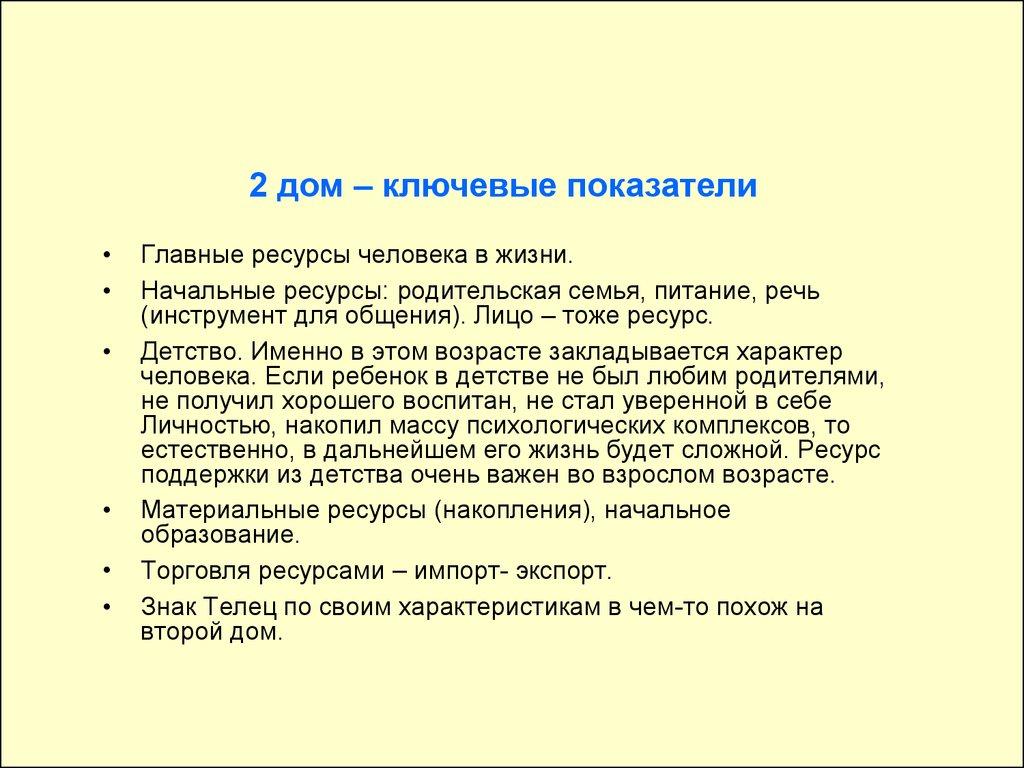 Астрология 12 домов гороскопа