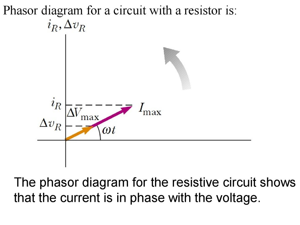 Alternating current lecture 3 online presentation phasor diagram for a circuit with a resistor is the phasor diagram for the resistive circuit shows that the current is in phase with the voltage pooptronica Gallery