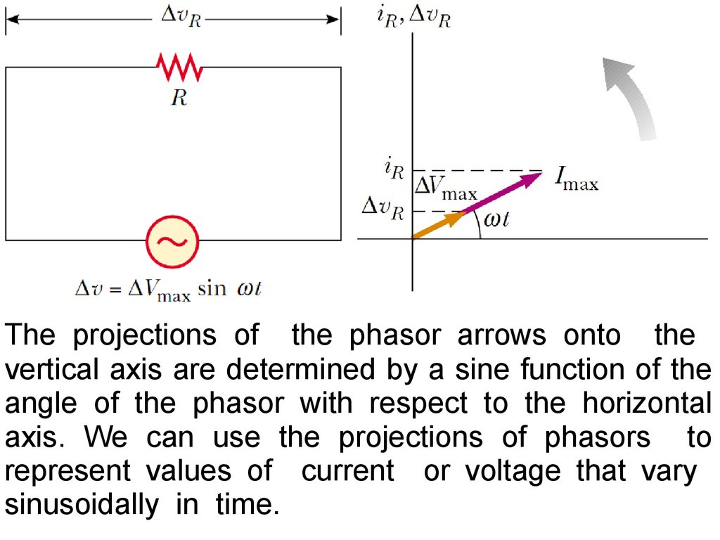Alternating current lecture 3 online presentation the projections of the phasor arrows onto the vertical axis are determined by a sine function of the angle of the phasor with respect to the horizontal pooptronica Gallery