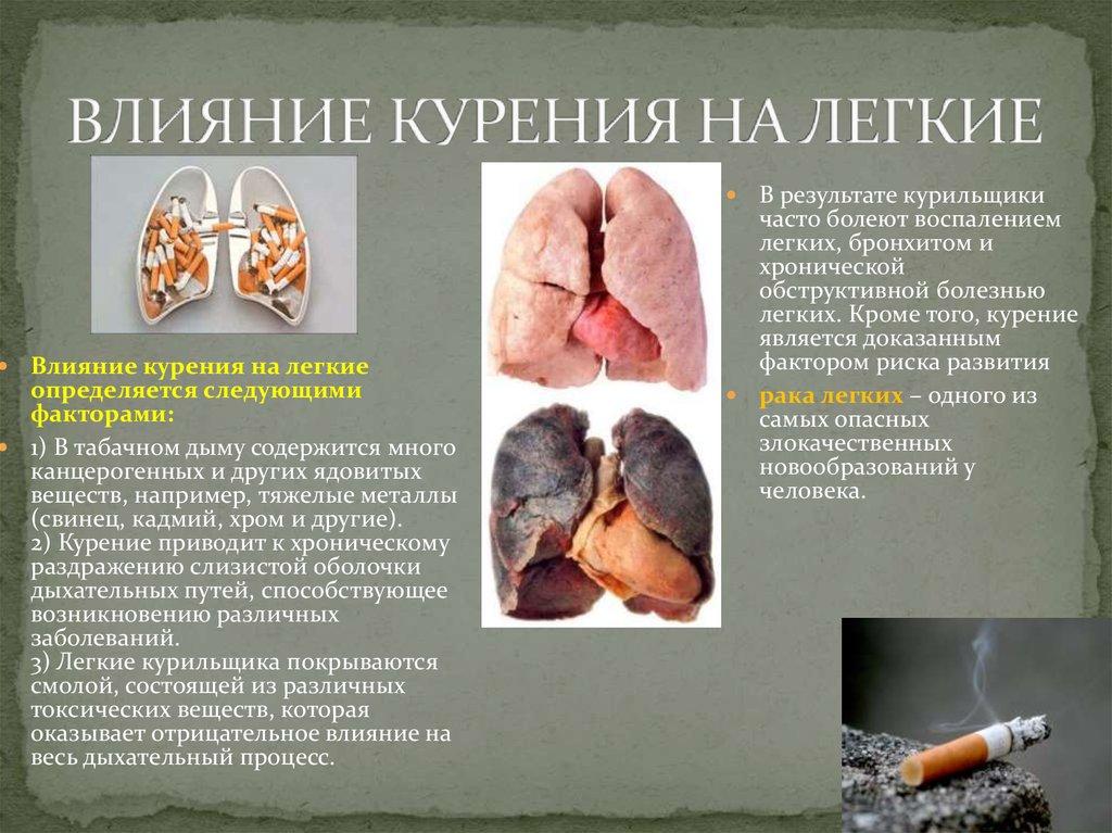 когда ночевал информация о вреде курения с картинками получить
