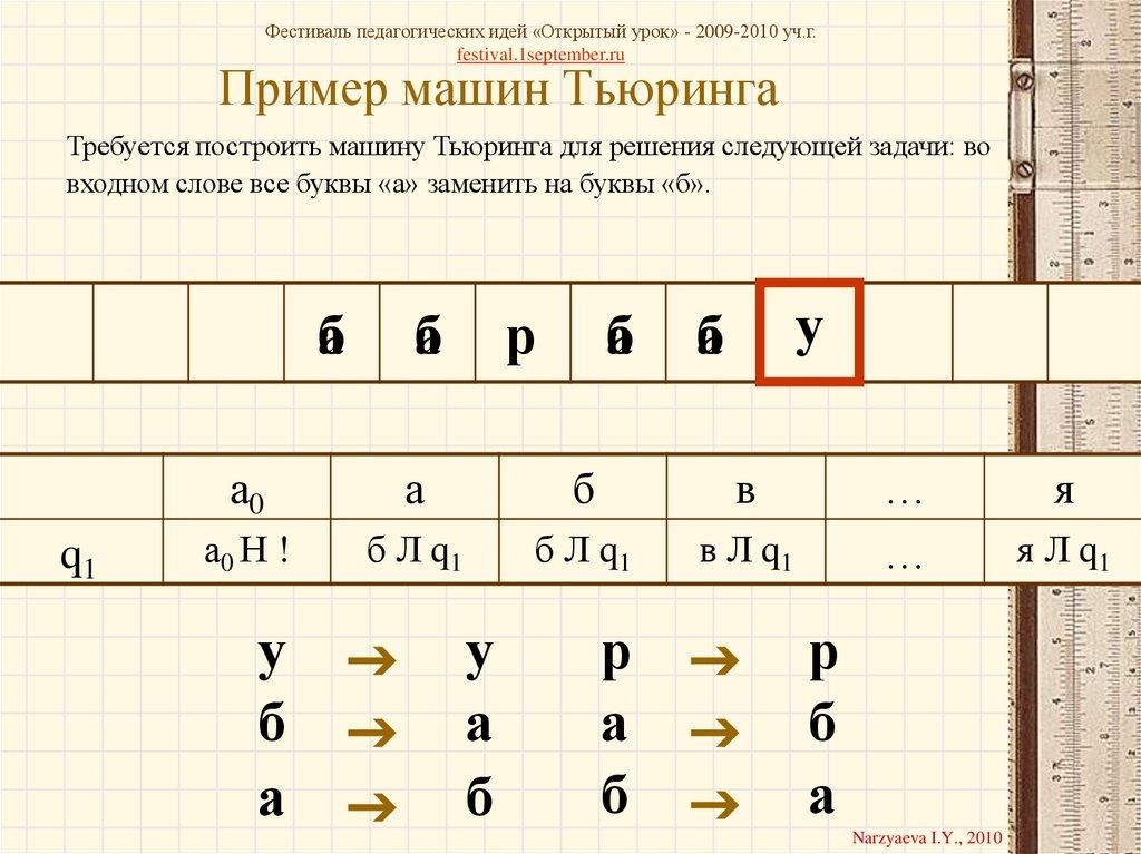 Пример решения задачи по тьюрингу особ решения логических задач