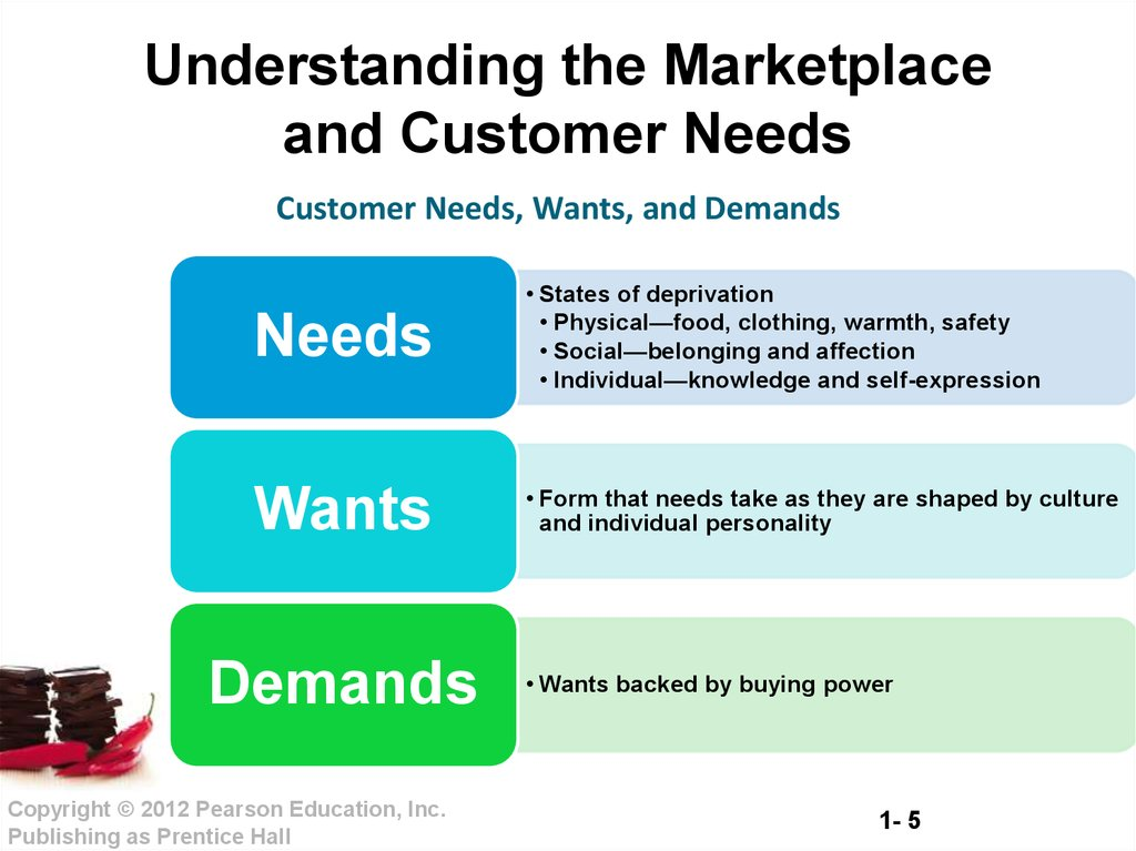does marketing create needs and wants Critics, however, maintain that marketing goes beyond that and creates needs and wants that did not exist before they feel marketers encourage consumers to take a position: marketing shapes consumer needs and wants versus marketing merely reflects the needs and wants of consumers.