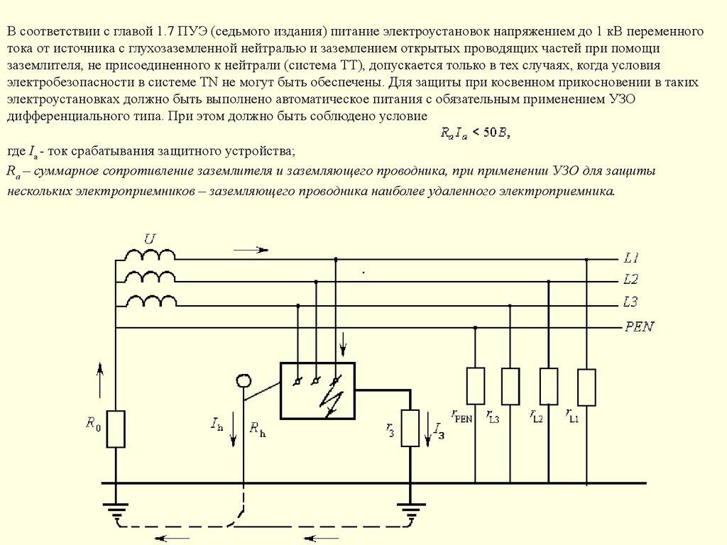 Условия электробезопасности эу правила по электробезопасности 2013 г в россии