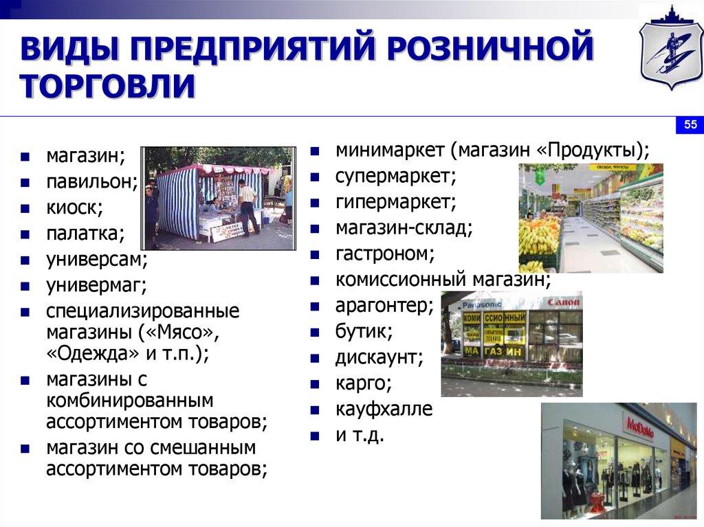 виды деятельности продуктового магазина