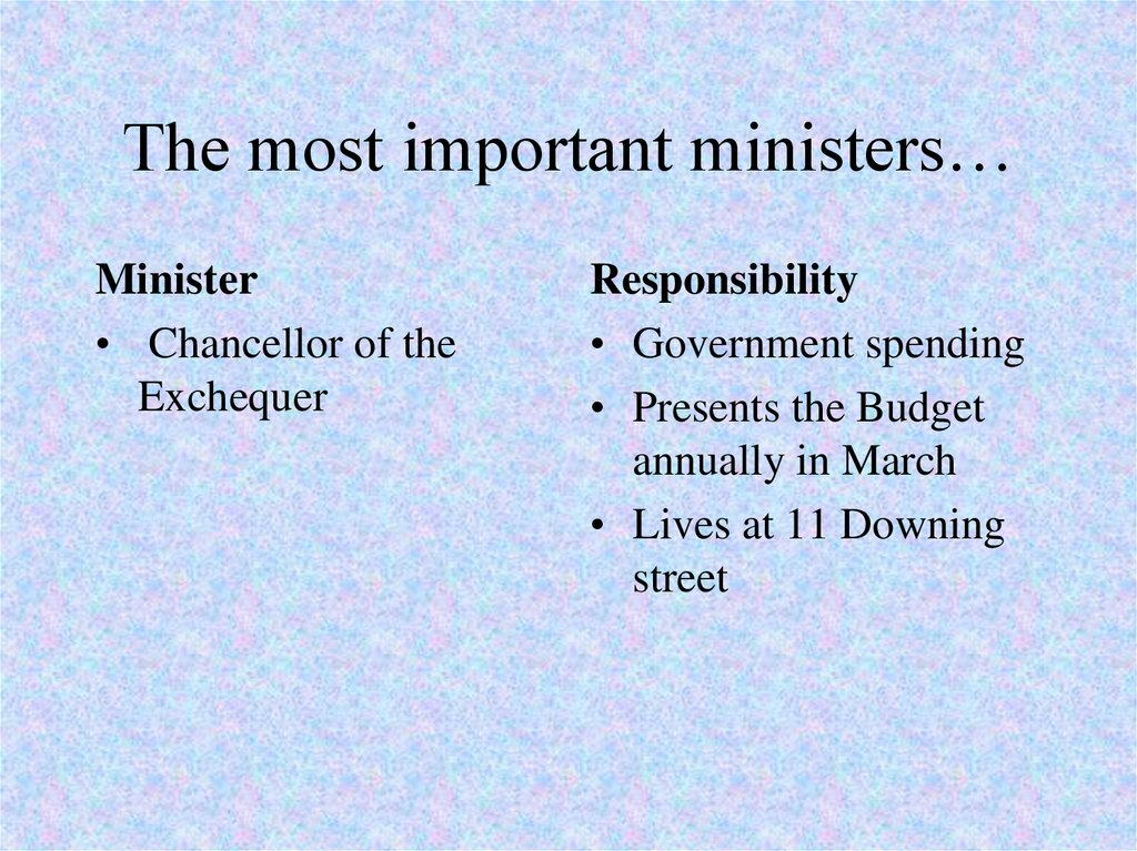 The most important ministers…