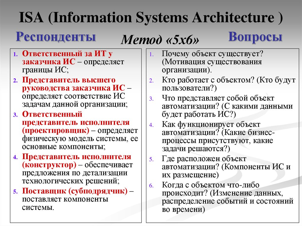 ISA (Information Systems Architecture )