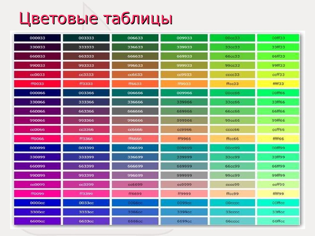 Номера цветов в интернете