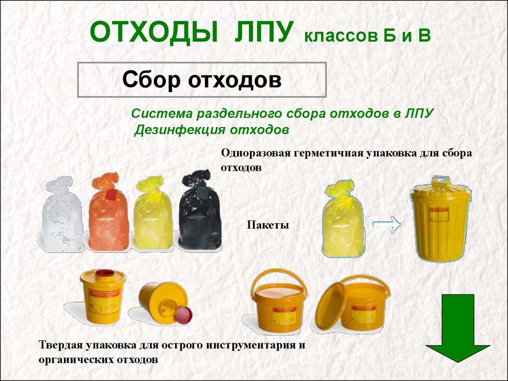 Виды отходов лечебно-профилактических организаций их классификация