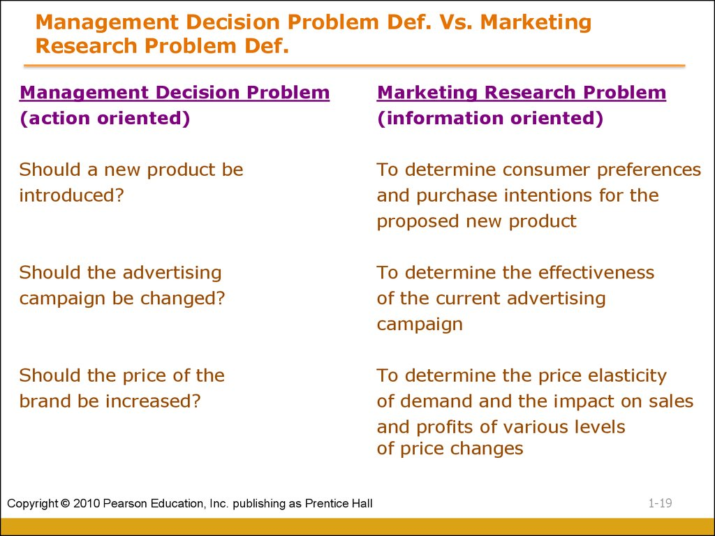 Management Decision Problem Def. Vs. Marketing Research Problem Def.