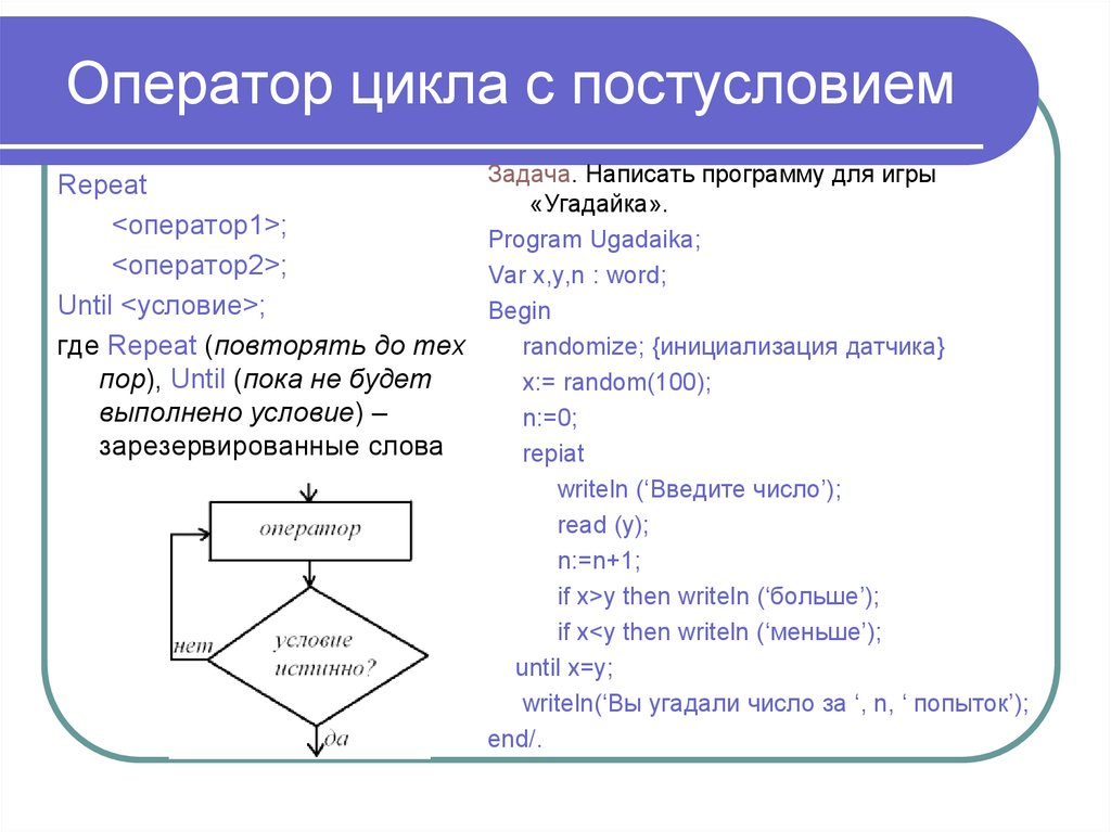 холодильников Самсунг: опишите оператор повторения с предусловием в паскпле также категории