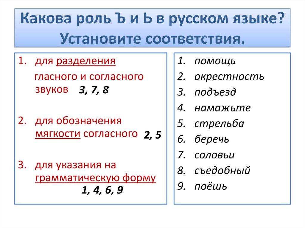 слова с ъ знаком в русском языке