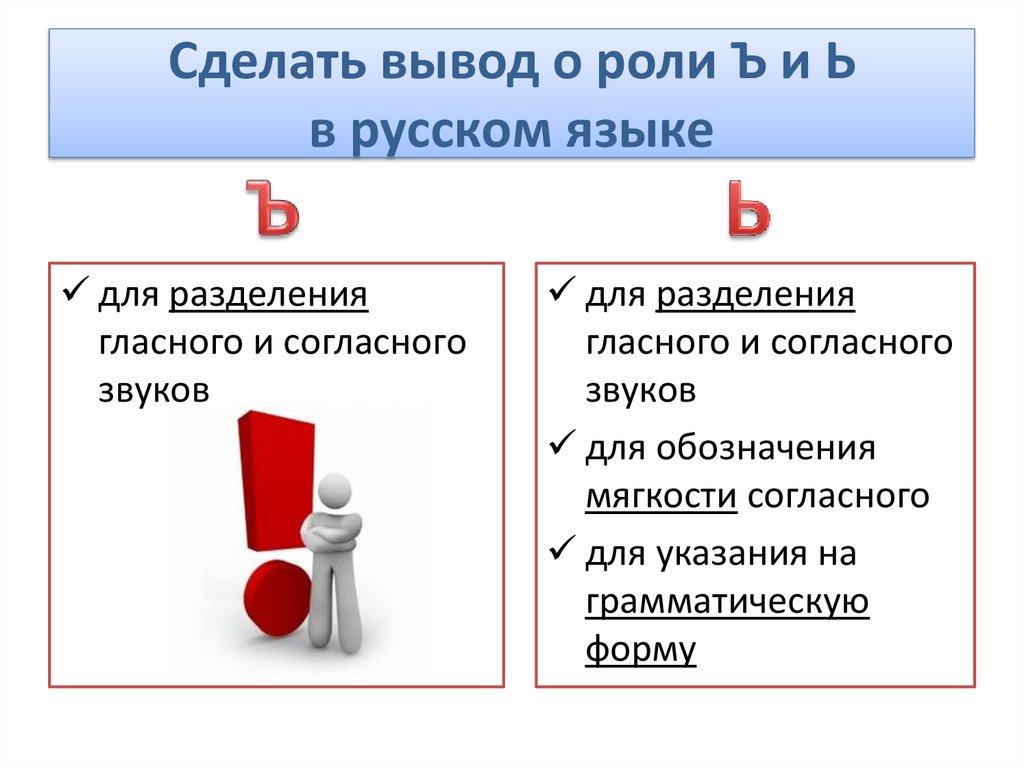 правило переноса слов в русском языке с мягким знаком
