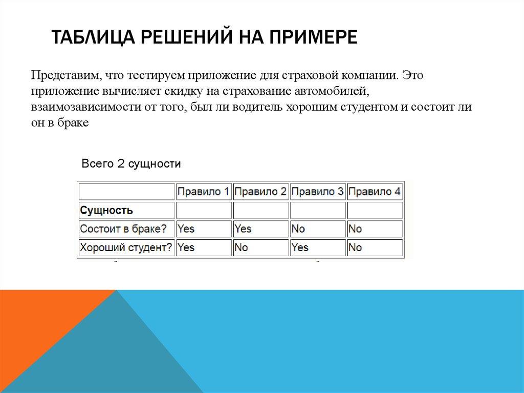Ускорение и оптимизация систем на 1СПредприятие 83