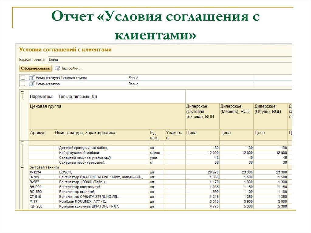 ... Отчет «Условия соглашения с клиентами» ... 4f556e4ef94