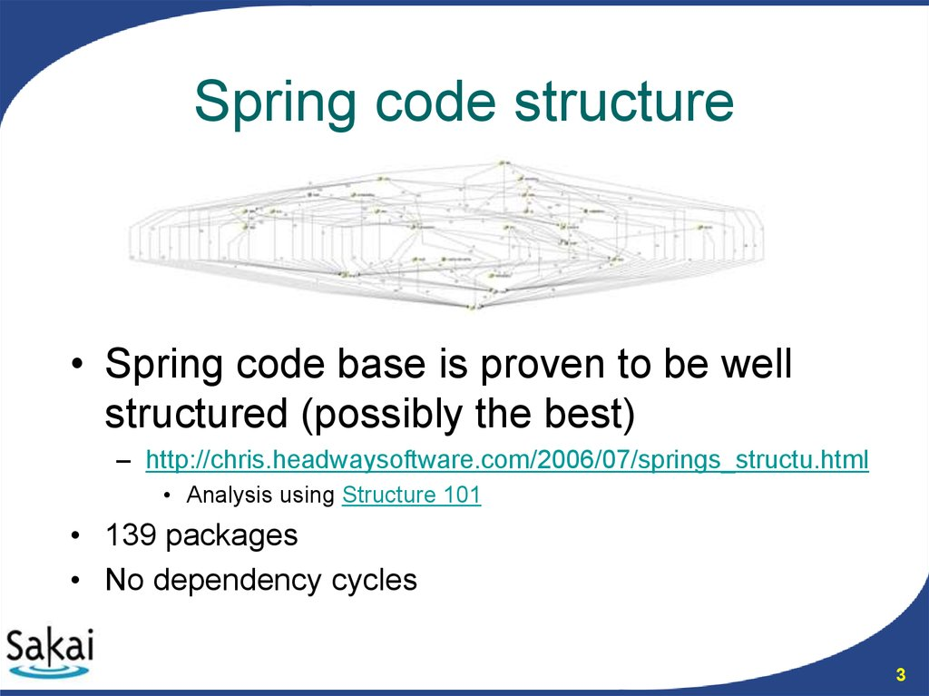 Spring code structure