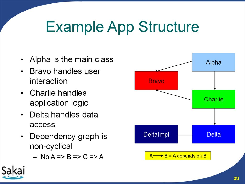 Example App Structure
