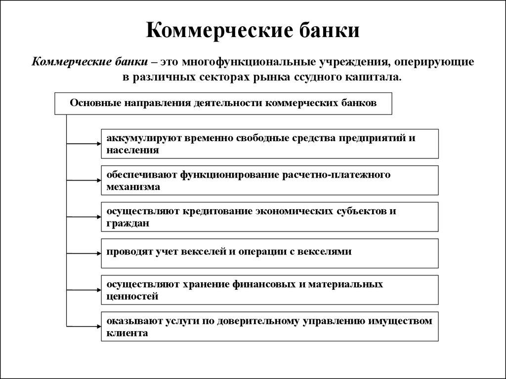 Пошаговая инструкция по ликвидации предприятия