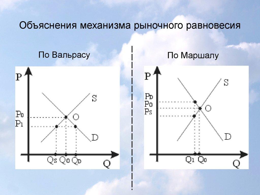 epub макроэкономическая