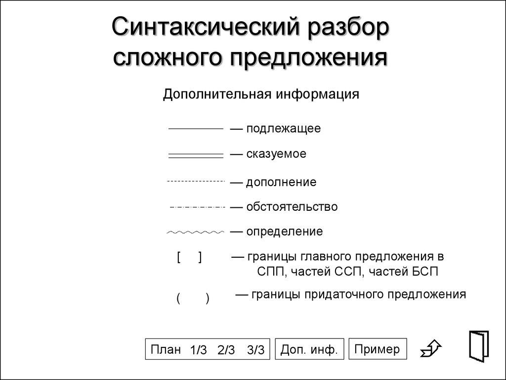 этого картинка синтаксический разбор простого предложения изначально
