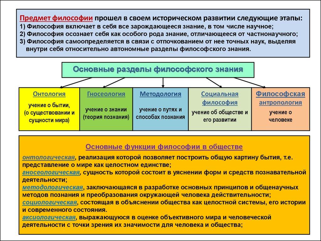 Структурно логические схемы управления персоналом.