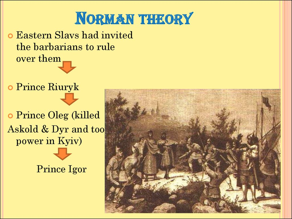 Norman theory