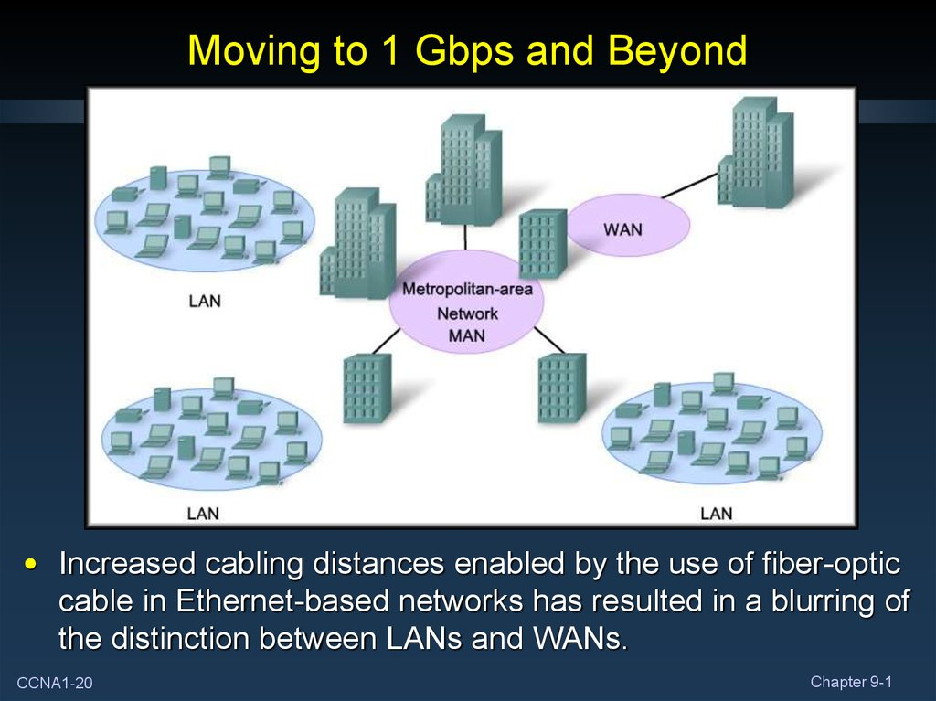Moving to 1 Gbps and Beyond